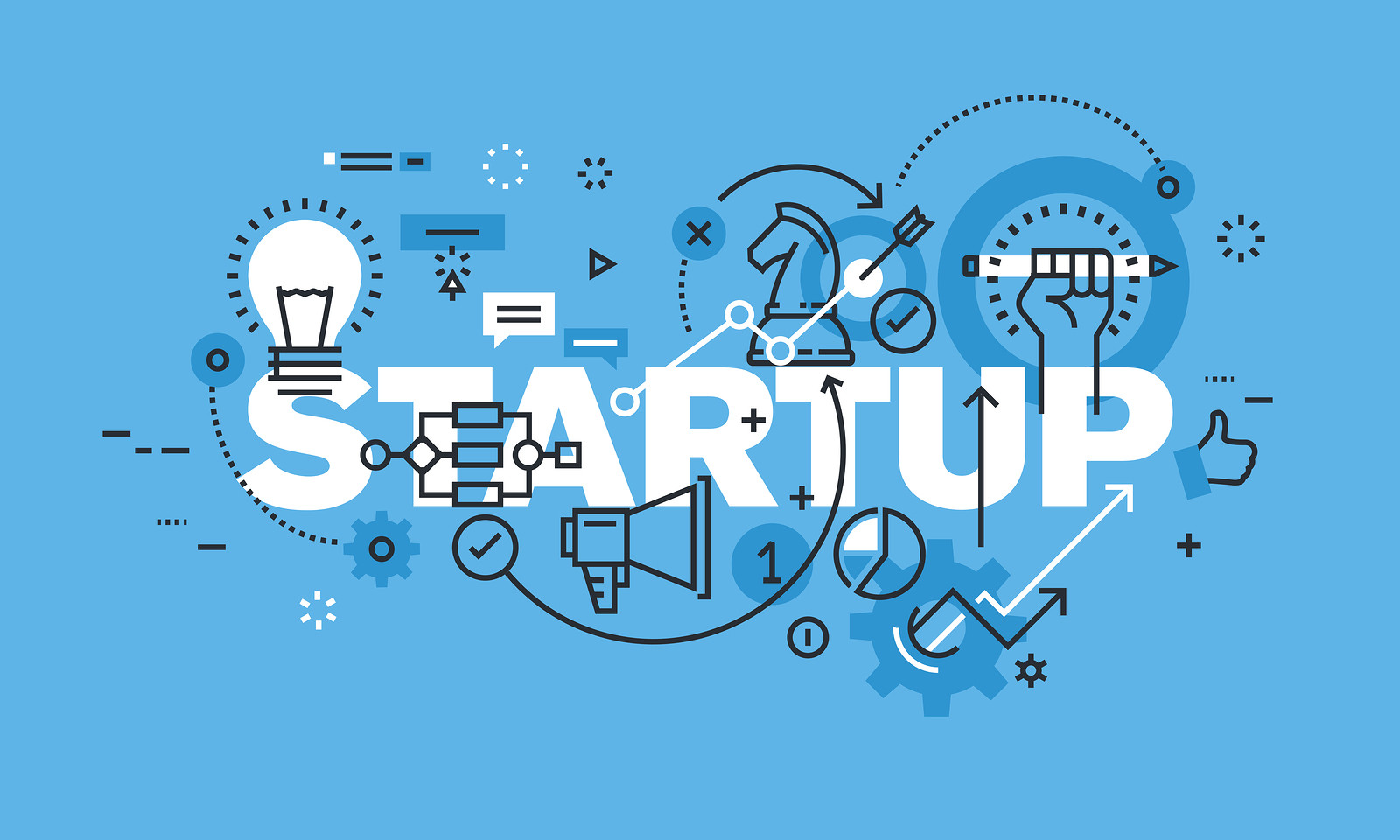 Startup I PME